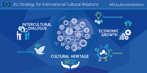 A new strategy to put culture at the heart of EU international relations